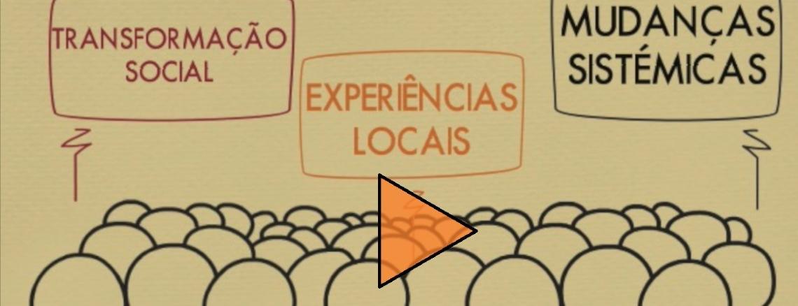 Projeto Alternativas - participe no Mapeamento
