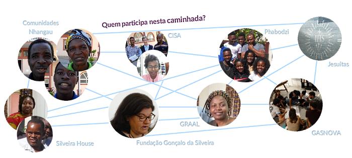 Rede de parceiros - semear e cuidar
